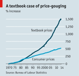 textbook_prices