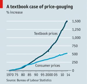textbook_prices